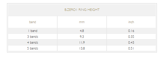 THE PERFECT B.ZERO1 RING SIZE